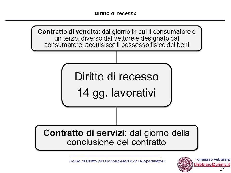 27 Corso di Diritto dei Consumatori e dei Risparmiatori Tommaso Febbrajo t.febbrajo@unimc.it Diritto di recesso 14 gg.