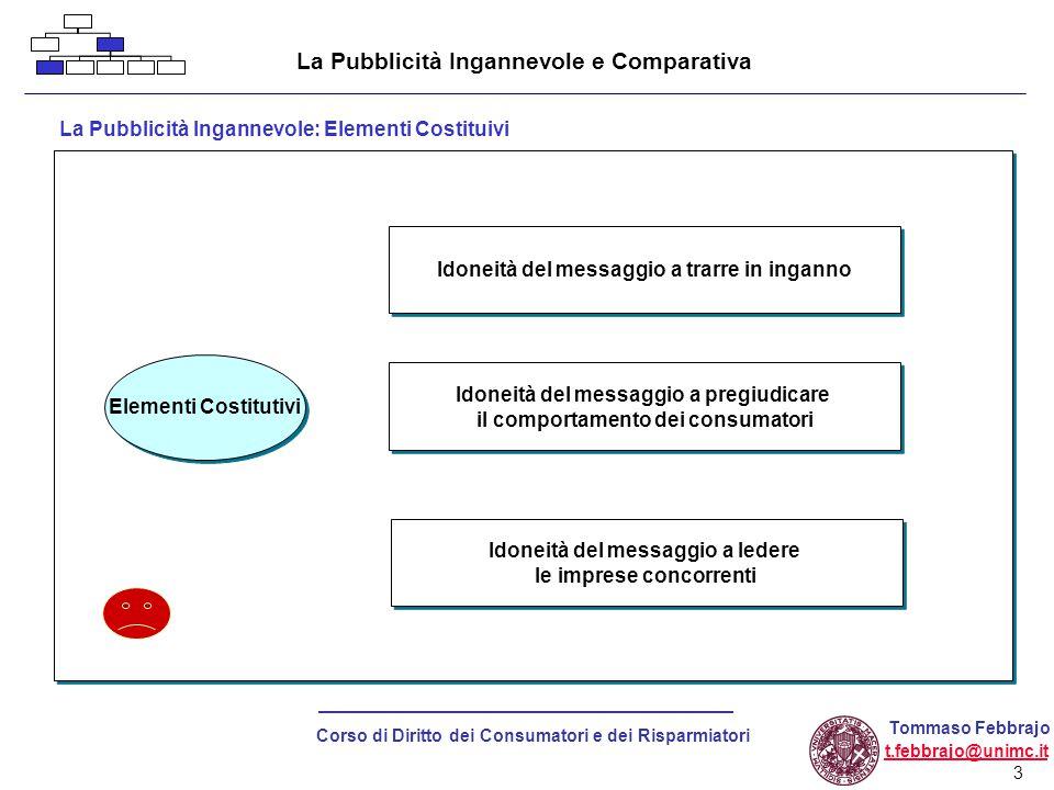 44 Corso di Diritto dei Consumatori e dei Risparmiatori Tommaso Febbrajo t.febbrajo@unimc.it Pratiche commerciali scorrette – in ogni caso ingannevoli (art.
