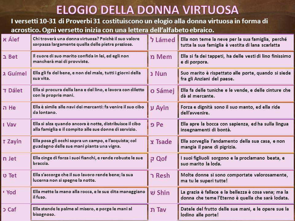 I versetti 10-31 di Proverbi 31 costituiscono un elogio alla donna virtuosa in forma di acrostico. Ogni versetto inizia con una lettera dell'alfabeto