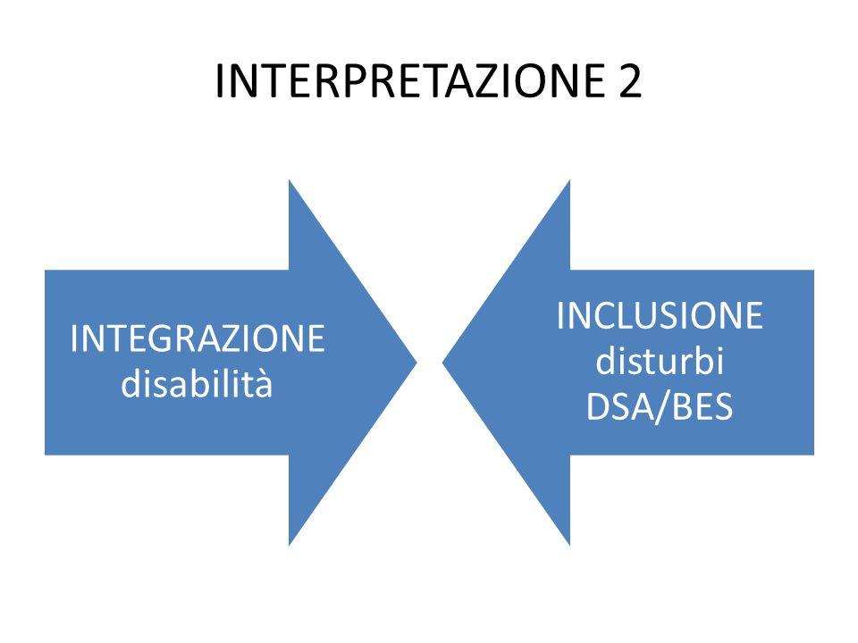 INTERPRETAZIONE 2 INTEGRAZIONE disabilità INCLUSIONE disturbi DSA/BES
