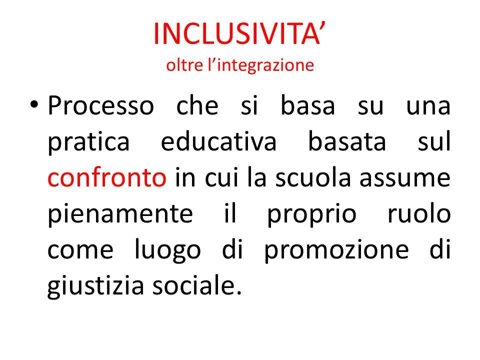 INCLUSIVITA' oltre l'integrazione Processo che si basa su una pratica educativa basata sul confronto in cui la scuola assume pienamente il proprio ruolo come luogo di promozione di giustizia sociale.