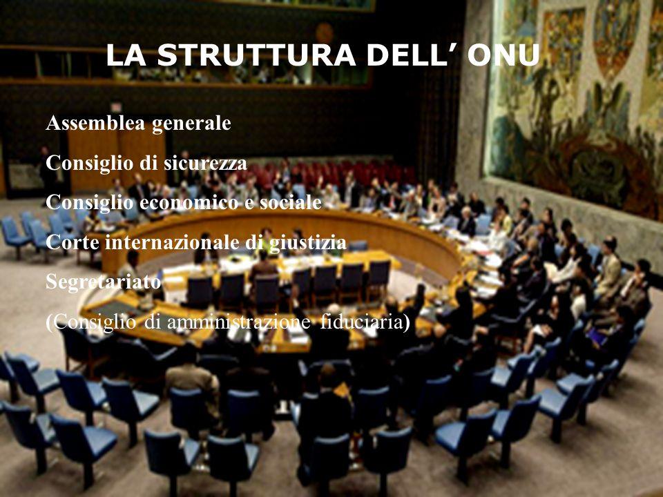 LA STRUTTURA DELL' ONU Assemblea generale Consiglio di sicurezza Consiglio economico e sociale Corte internazionale di giustizia Segretariato (Consigl