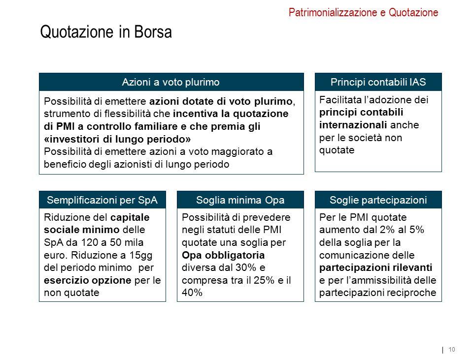 Quotazione in Borsa Azioni a voto plurimo Possibilità di emettere azioni dotate di voto plurimo, strumento di flessibilità che incentiva la quotazione
