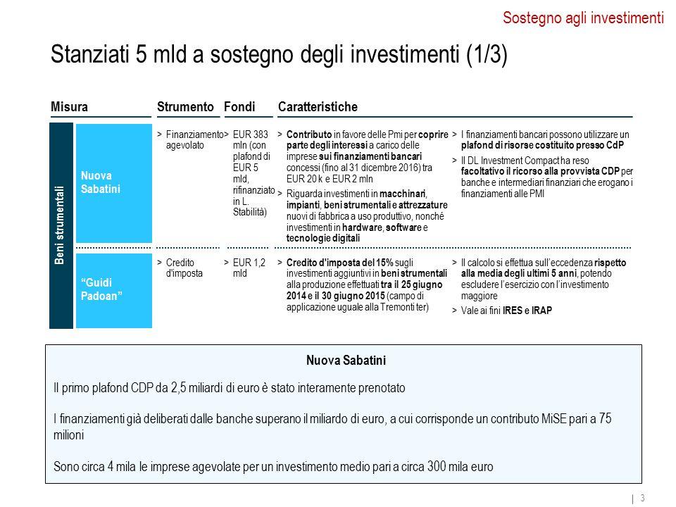 CaratteristicheMisuraStrumento Beni strumentali Fondi > Contributo in favore delle Pmi per coprire parte degli interessi a carico delle imprese sui fi