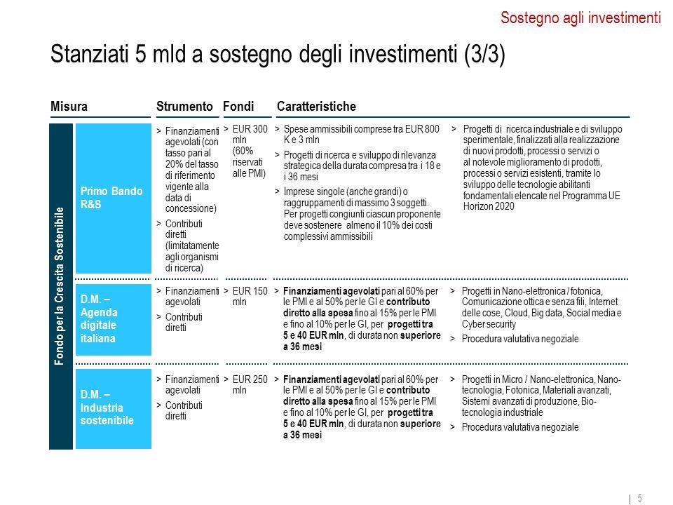 CaratteristicheMisuraStrumento Fondo per la Crescita Sostenibile Fondi D.M.