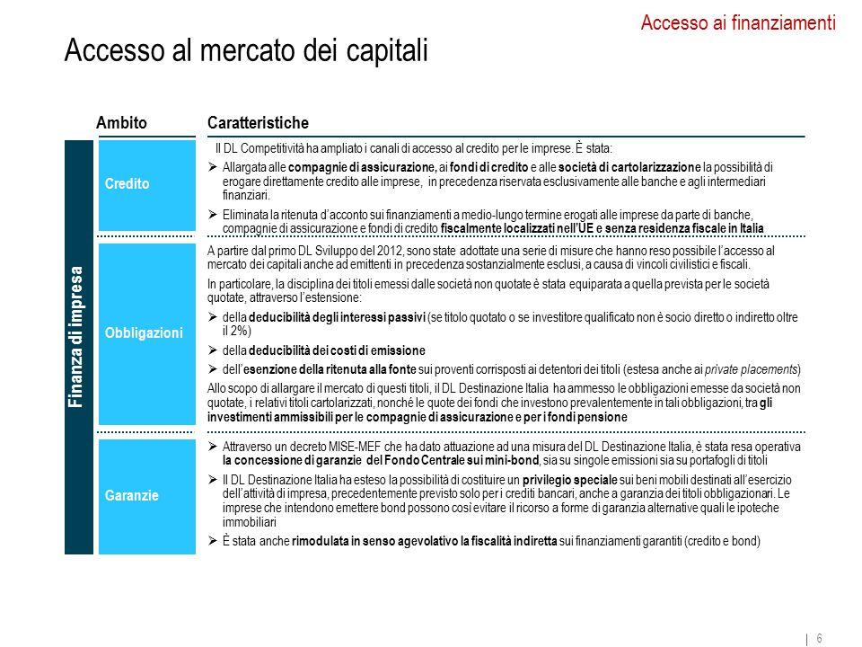 Accesso al mercato dei capitali Finanza di impresa Credito Obbligazioni Garanzie Il DL Competitività ha ampliato i canali di accesso al credito per le imprese.