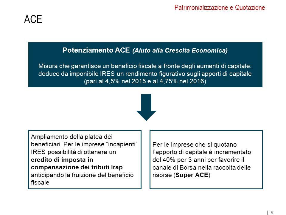 Potenziamento ACE (Aiuto alla Crescita Economica) Misura che garantisce un beneficio fiscale a fronte degli aumenti di capitale: deduce da imponibile IRES un rendimento figurativo sugli apporti di capitale (pari al 4,5% nel 2015 e al 4,75% nel 2016) Ampliamento della platea dei beneficiari.