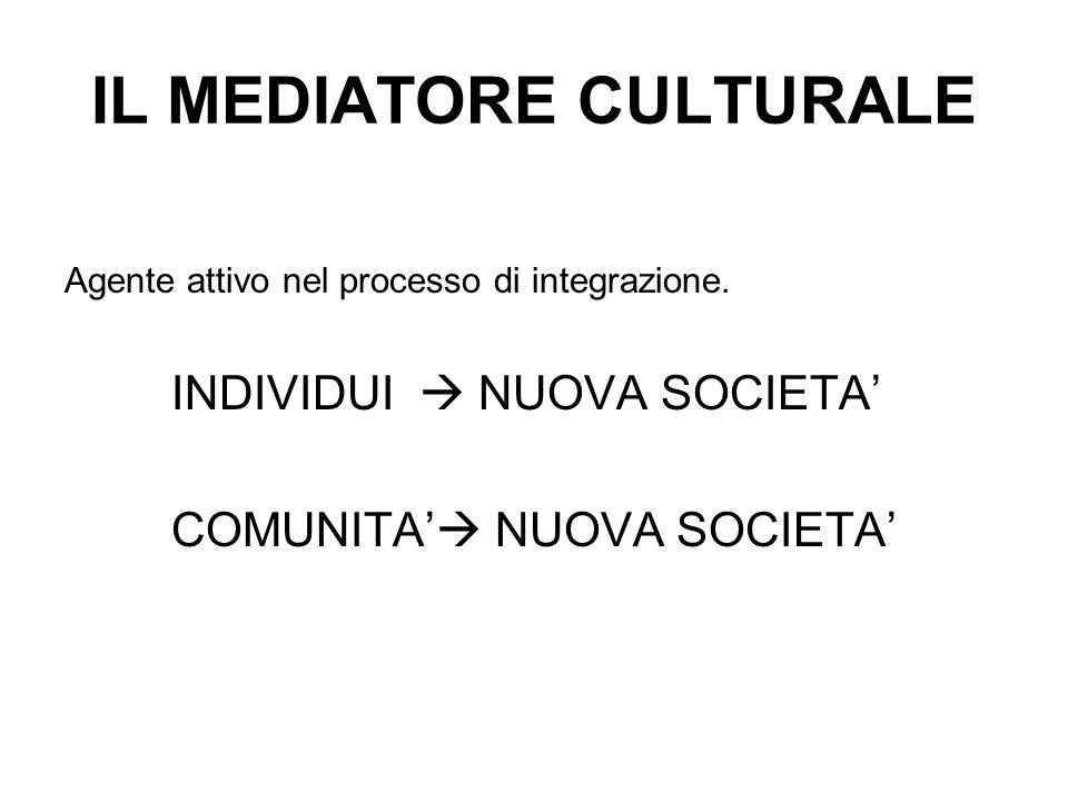 IL MEDIATORE CULTURALE Agente attivo nel processo di integrazione. INDIVIDUI  NUOVA SOCIETA' COMUNITA'  NUOVA SOCIETA'