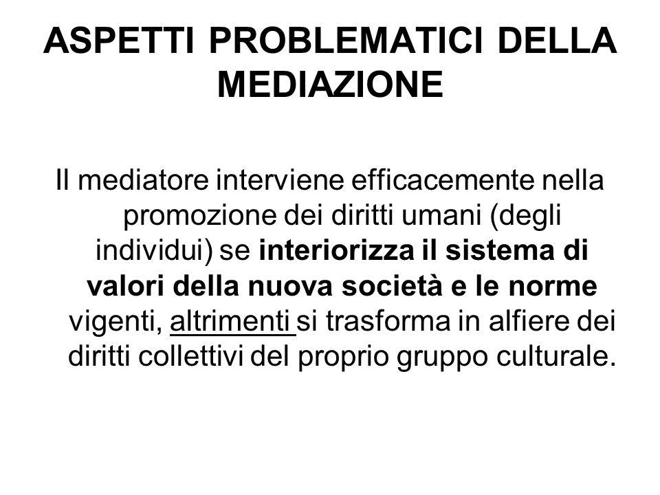 ASPETTI PROBLEMATICI DELLA MEDIAZIONE Il mediatore interviene efficacemente nella promozione dei diritti umani (degli individui) se interiorizza il si