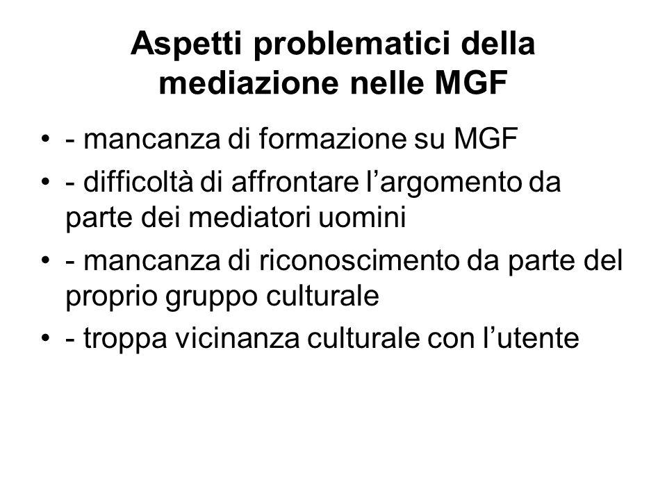 Aspetti problematici della mediazione nelle MGF - mancanza di formazione su MGF - difficoltà di affrontare l'argomento da parte dei mediatori uomini - mancanza di riconoscimento da parte del proprio gruppo culturale - troppa vicinanza culturale con l'utente