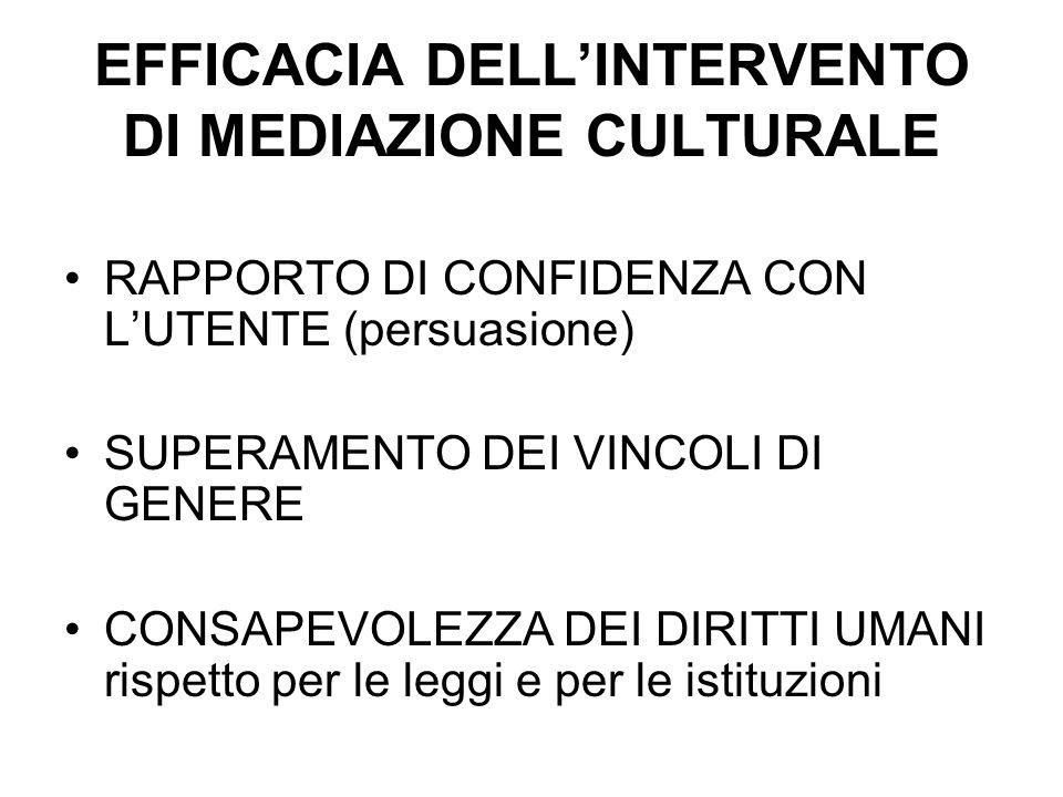 EFFICACIA DELL'INTERVENTO DI MEDIAZIONE CULTURALE RAPPORTO DI CONFIDENZA CON L'UTENTE (persuasione) SUPERAMENTO DEI VINCOLI DI GENERE CONSAPEVOLEZZA D
