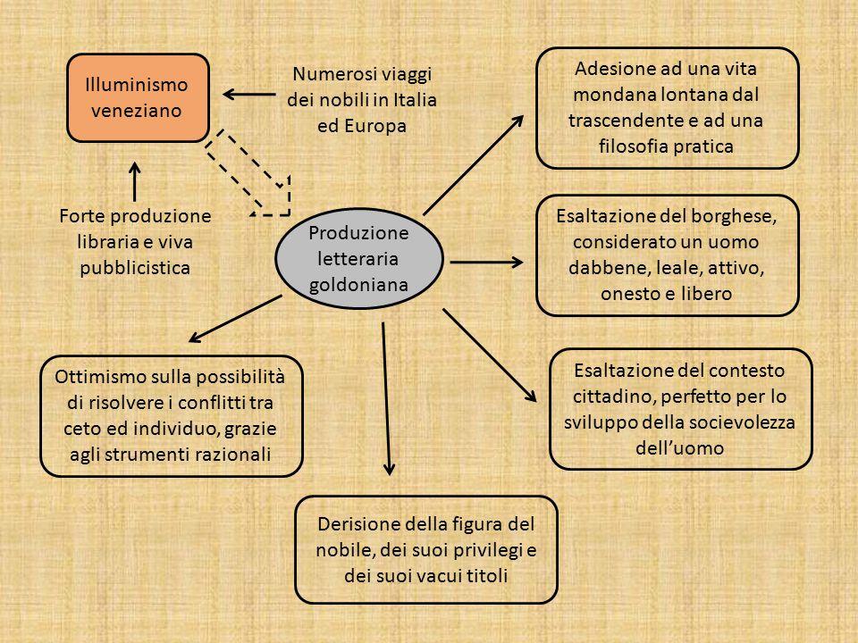 Fonti: la letteratura le commedie goldoniane: La locandiera e La bottega del caffè Realizzato da Federica Maiellare IV A