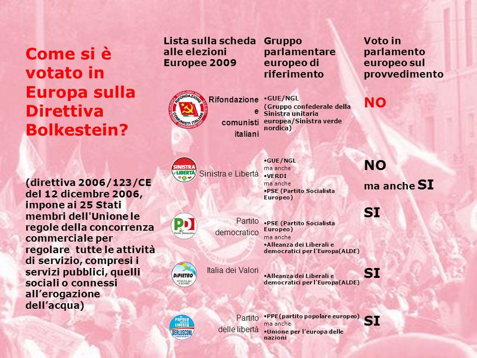 SI PPE(partito popolare europeo) ma anche Unione per l'europa delle nazioni Partito delle libertà SI Alleanza dei Liberali e democratici per l'Europa(ALDE) Italia dei Valori SI PSE (Partito Socialista Europeo) ma anche Alleanza dei Liberali e democratici per l'Europa(ALDE) Partito democratico NO ma anche SI GUE/NGL ma anche VERDI ma anche PSE (Partito Socialista Europeo) Sinistra e Libertà NO GUE/NGL (Gruppo confederale della Sinistra unitaria europea/Sinistra verde nordica) Rifondazione e comunisti italiani Voto in parlamento europeo sul provvedimento Gruppo parlamentare europeo di riferimento Lista sulla scheda alle elezioni Europee 2009 Come si è votato in Europa sulla Direttiva Bolkestein.