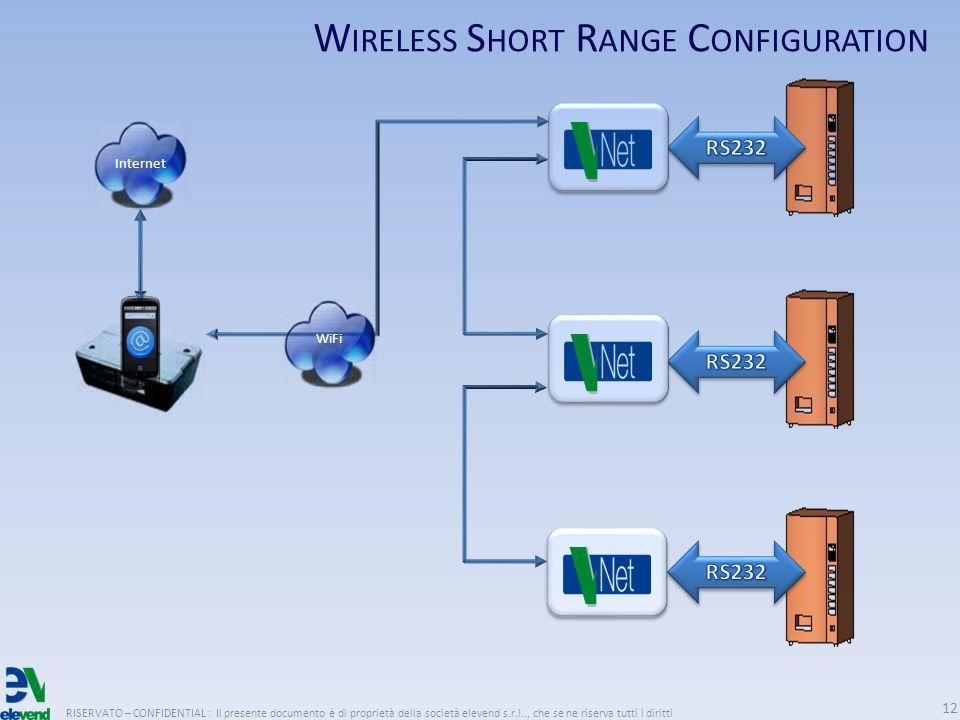 RISERVATO – CONFIDENTIAL : Il presente documento è di proprietà della società elevend s.r.l.., che se ne riserva tutti i diritti 12 Internet WiFi W IRELESS S HORT R ANGE C ONFIGURATION