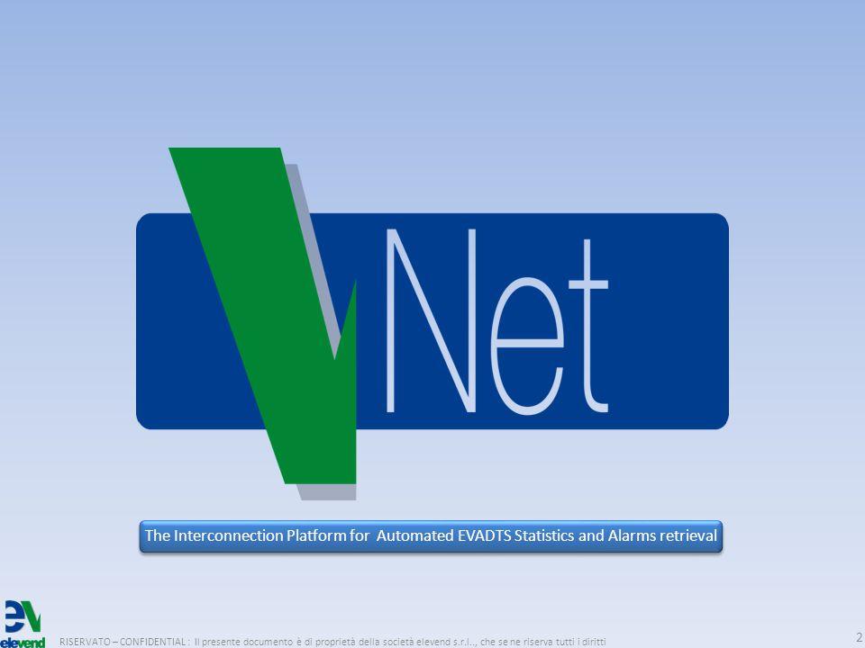 RISERVATO – CONFIDENTIAL : Il presente documento è di proprietà della società elevend s.r.l.., che se ne riserva tutti i diritti 2 The Interconnection