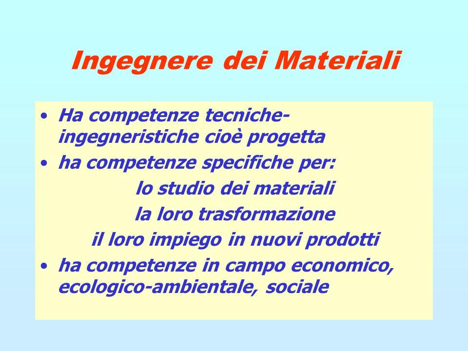 Ingegnere dei Materiali Ha competenze tecniche- ingegneristiche cioè progetta ha competenze specifiche per: lo studio dei materiali la loro trasformaz