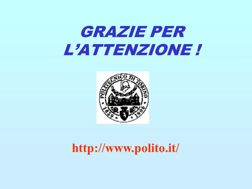 GRAZIE PER L'ATTENZIONE ! http://www.polito.it/