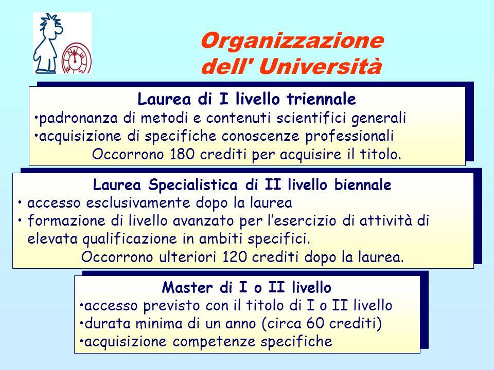 Laurea di I livello triennale padronanza di metodi e contenuti scientifici generali acquisizione di specifiche conoscenze professionali Occorrono 180