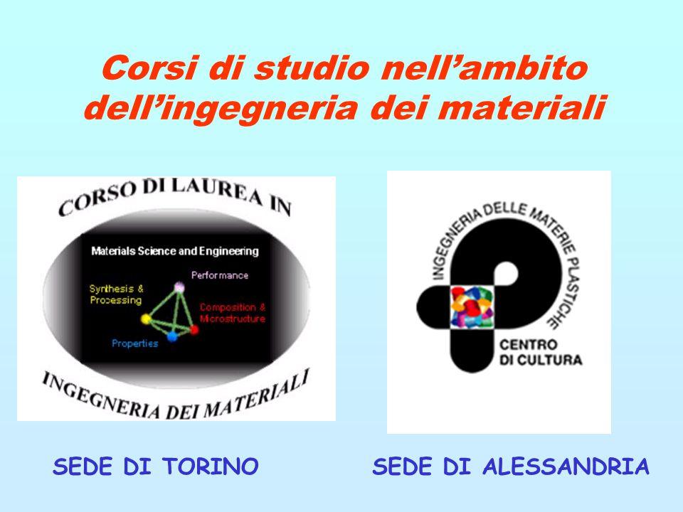 Corsi di studio nell'ambito dell'ingegneria dei materiali SEDE DI TORINOSEDE DI ALESSANDRIA