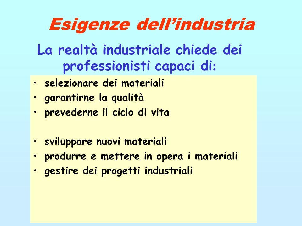La realtà industriale chiede dei professionisti capaci di : selezionare dei materiali garantirne la qualità prevederne il ciclo di vita sviluppare nuovi materiali produrre e mettere in opera i materiali gestire dei progetti industriali Esigenze dell'industria