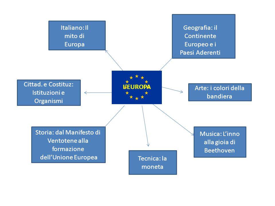 Musica: L'inno alla gioia di Beethoven Storia: dal Manifesto di Ventotene alla formazione dell'Unione Europea L'EUROPA Geografia: il Continente Europe