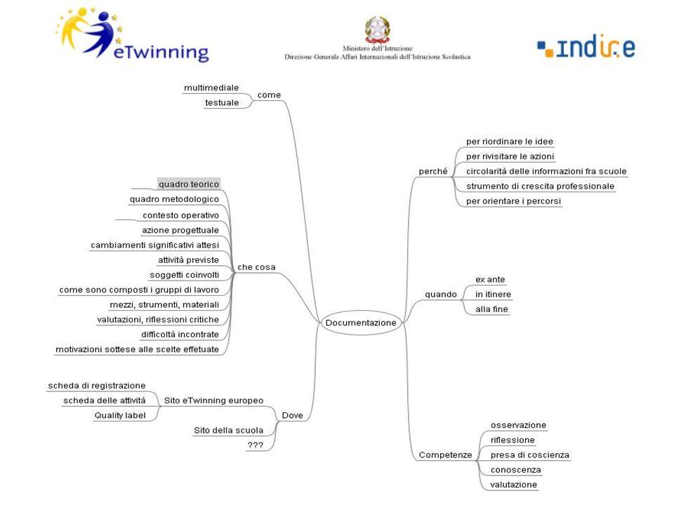 Campi del modulo di richiesta del quality label: Dati anagrafici (Titolo progetto, Referente, Scuola) Descrizione Carica una foto (max 5 Mb) 180px X 180px Uso delle ICT nell ambito del progetto -> Risultati e benefici -> Integrazione nel curriculum scolastico -> Dimensione europea -> Innovazione e creatività -> Sostenibilità -> Qualità complessiva ->