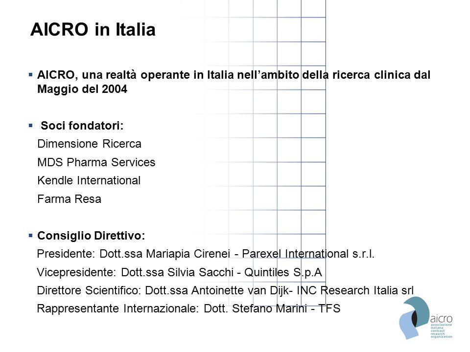 AICRO in Italia  AICRO, una realtà operante in Italia nell'ambito della ricerca clinica dal Maggio del 2004  Soci fondatori: Dimensione Ricerca MDS