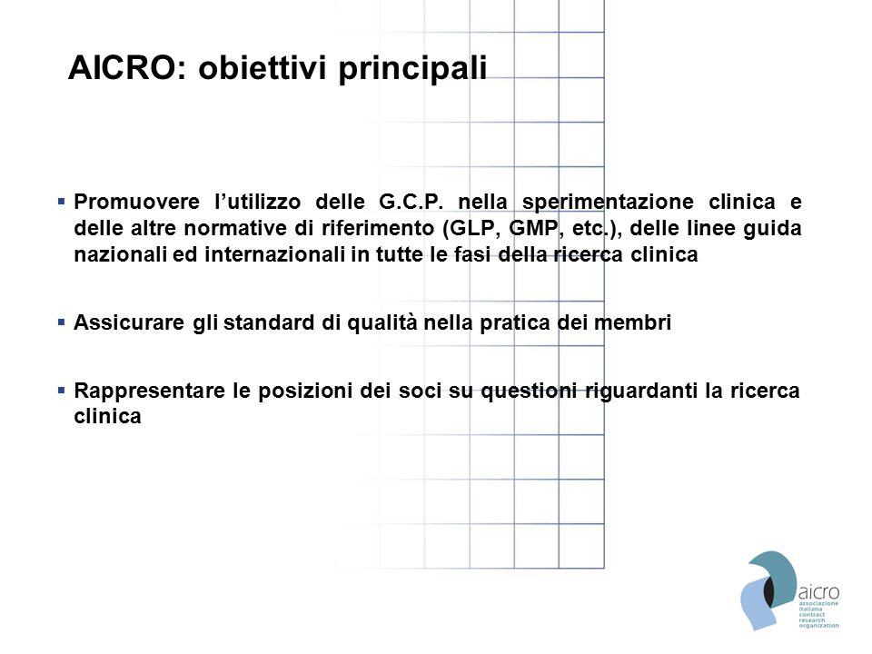 AICRO: obiettivi principali  Promuovere l'utilizzo delle G.C.P. nella sperimentazione clinica e delle altre normative di riferimento (GLP, GMP, etc.)