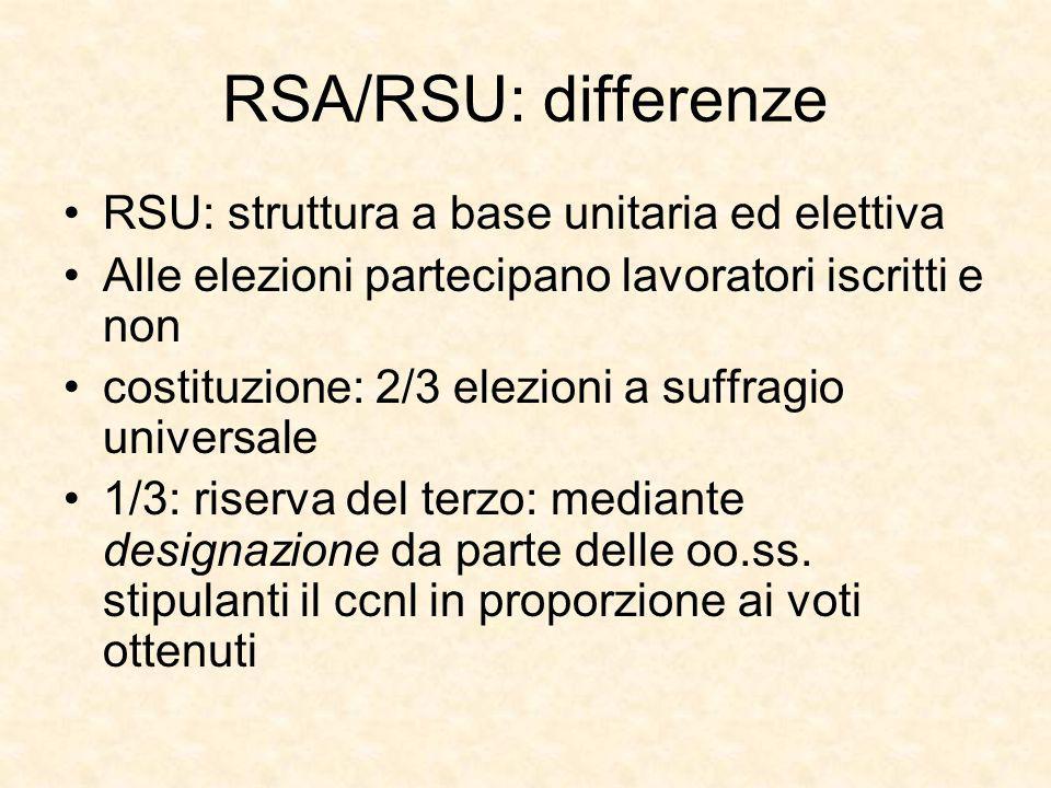 RSA/RSU: differenze RSU: struttura a base unitaria ed elettiva Alle elezioni partecipano lavoratori iscritti e non costituzione: 2/3 elezioni a suffragio universale 1/3: riserva del terzo: mediante designazione da parte delle oo.ss.