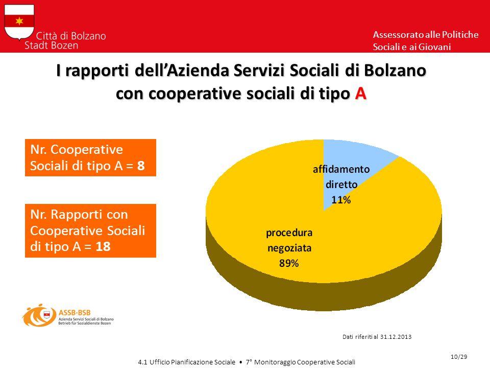Assessorato alle Politiche Sociali e ai Giovani I rapporti dell'Azienda Servizi Sociali di Bolzano con cooperative sociali di tipo A Dati riferiti al 31.12.2013 Nr.