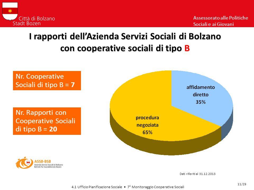 Assessorato alle Politiche Sociali e ai Giovani I rapporti dell'Azienda Servizi Sociali di Bolzano con cooperative sociali di tipo B Dati riferiti al 31.12.2013 Nr.