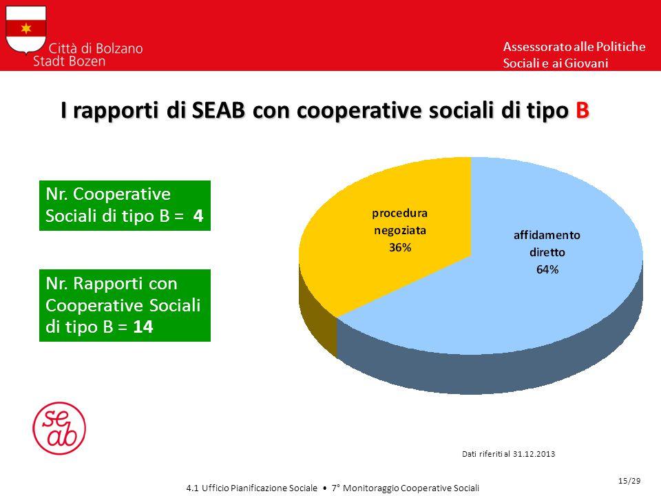 Assessorato alle Politiche Sociali e ai Giovani I rapporti di SEAB con cooperative sociali di tipo B Dati riferiti al 31.12.2013 Nr.