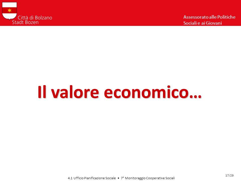 Il valore economico… Assessorato alle Politiche Sociali e ai Giovani 4.1 Ufficio Pianificazione Sociale 7° Monitoraggio Cooperative Sociali 17/29