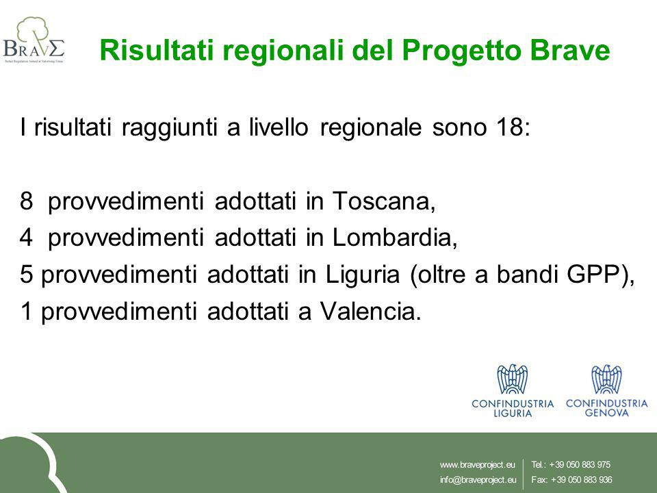 Risultati regionali del Progetto Brave I risultati raggiunti a livello regionale sono 18: 8 provvedimenti adottati in Toscana, 4 provvedimenti adottat