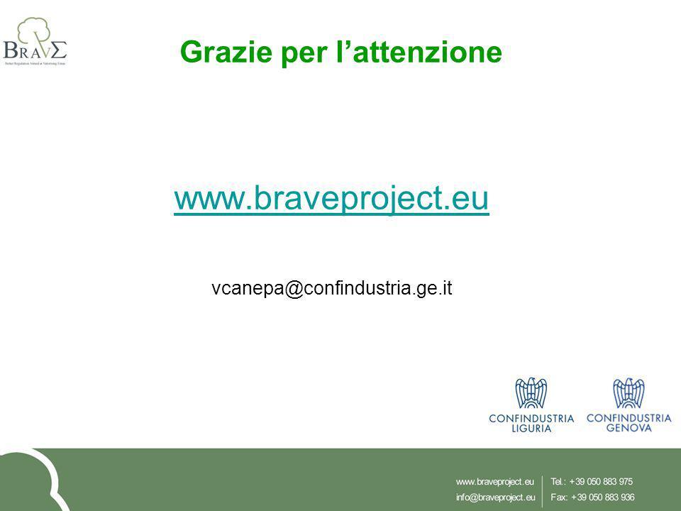 www.braveproject.eu vcanepa@confindustria.ge.it Grazie per l'attenzione