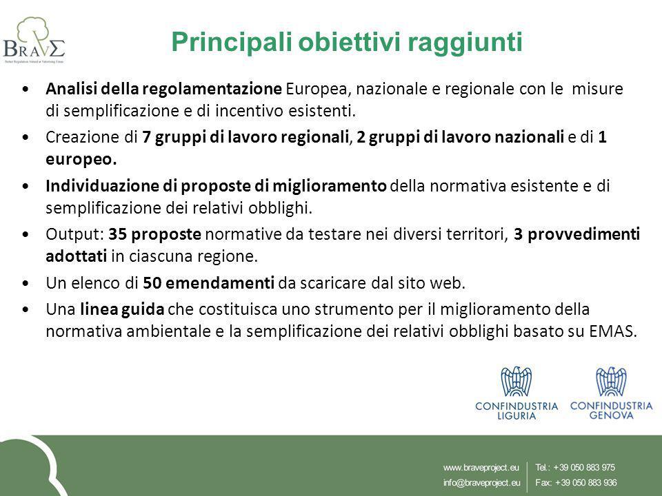 Principali obiettivi raggiunti Analisi della regolamentazione Europea, nazionale e regionale con le misure di semplificazione e di incentivo esistenti