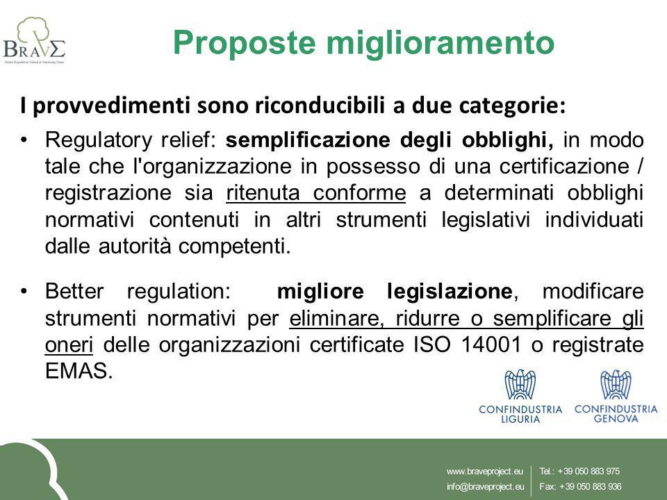 Proposte di semplificazione nell'ambito di:_ -Riduzione dei controlli -Utilizzo di autocertificazioni per ottenere/estendere autorizzazioni -Estensioni della durata delle autorizzazioni -Ottenimento più veloce delle autorizzazioni -Riduzione di reportistica e di richieste di monitoraggio -Riduzione garanzie finanziarie -Riduzione di oneri amministrativi -Incentivi finanziari -Incentivi fiscali Proposte di semplificazione