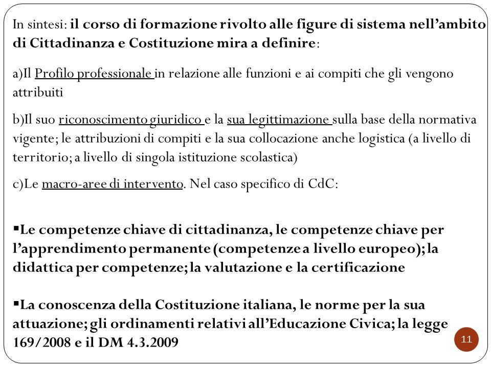 11 In sintesi: il corso di formazione rivolto alle figure di sistema nell'ambito di Cittadinanza e Costituzione mira a definire: a)Il Profilo professi