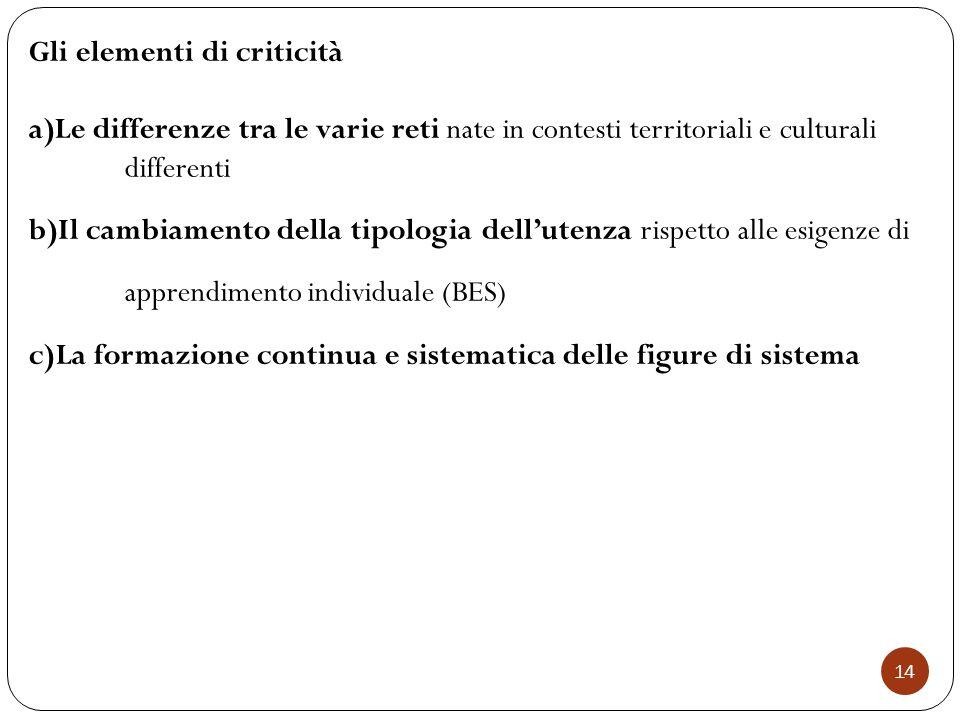 14 Gli elementi di criticità a)Le differenze tra le varie reti nate in contesti territoriali e culturali differenti b)Il cambiamento della tipologia d