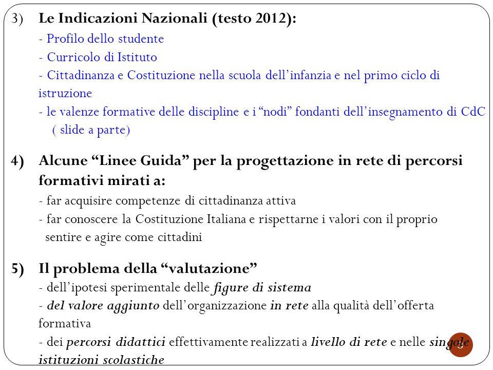 3 3)Le Indicazioni Nazionali (testo 2012): - Profilo dello studente - Curricolo di Istituto - Cittadinanza e Costituzione nella scuola dell'infanzia e