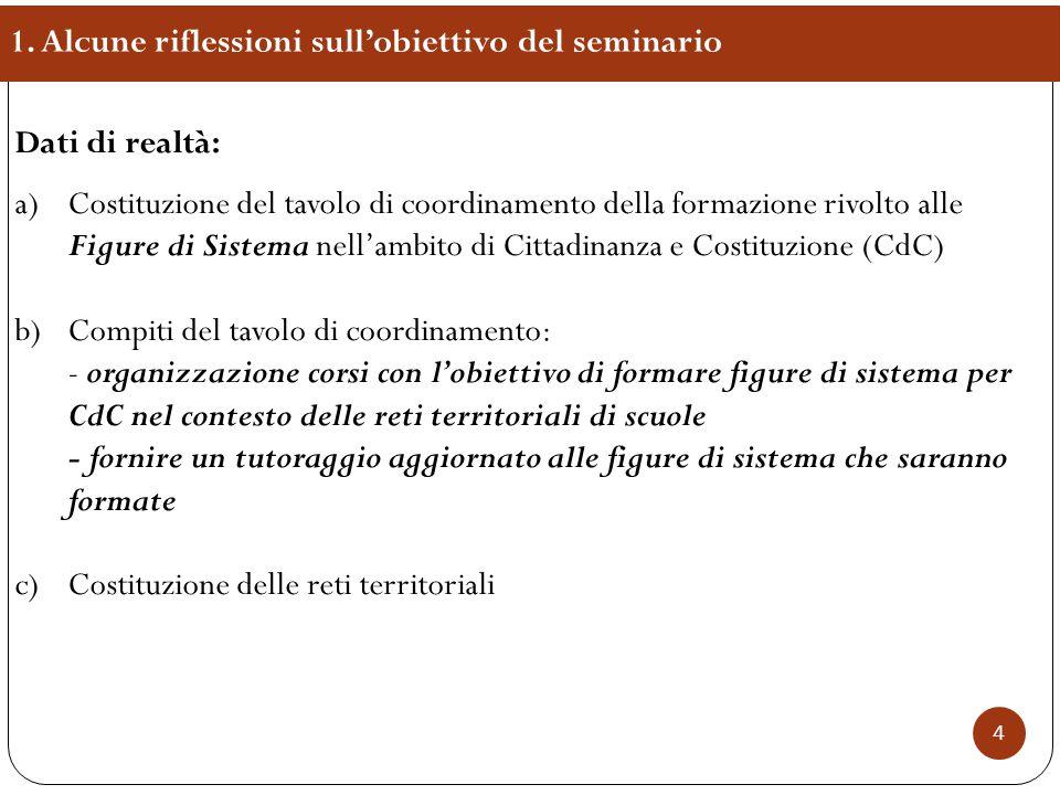 4 1. Alcune riflessioni sull'obiettivo del seminario Dati di realtà: a)Costituzione del tavolo di coordinamento della formazione rivolto alle Figure d