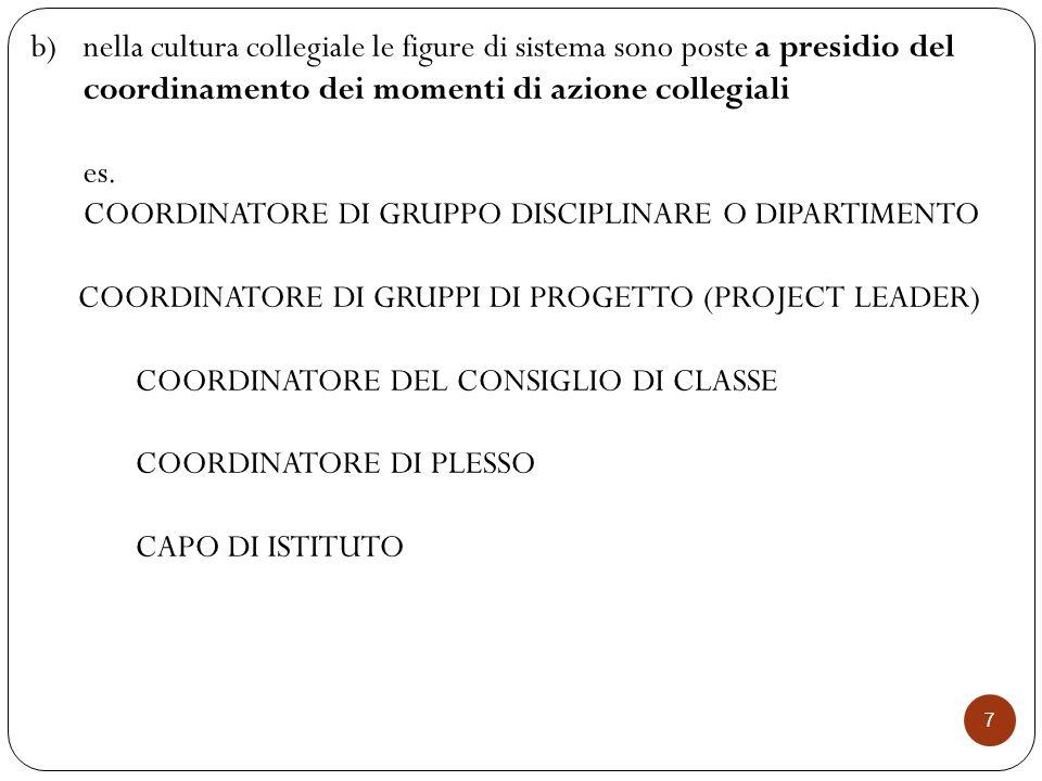 7 b)nella cultura collegiale le figure di sistema sono poste a presidio del coordinamento dei momenti di azione collegiali es. COORDINATORE DI GRUPPO