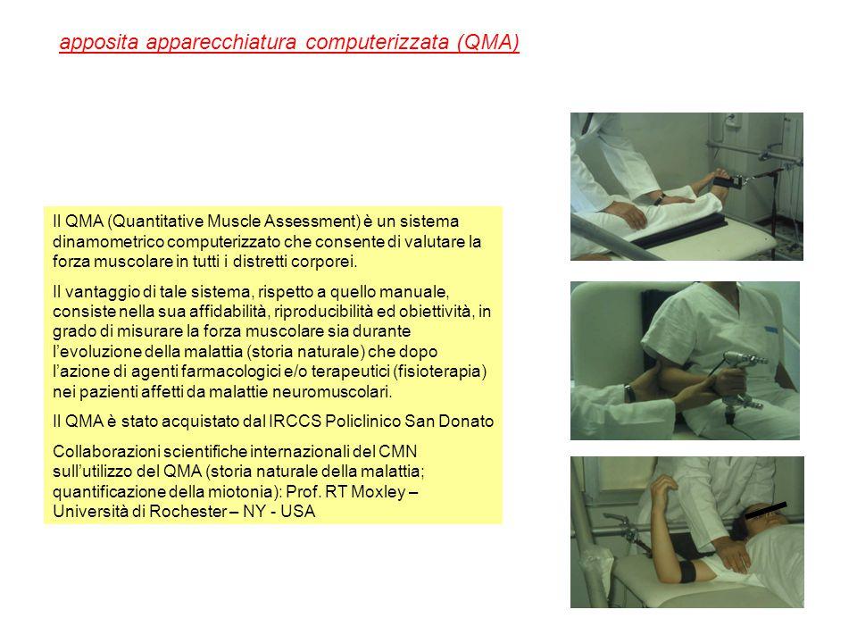 Il QMA (Quantitative Muscle Assessment) è un sistema dinamometrico computerizzato che consente di valutare la forza muscolare in tutti i distretti cor