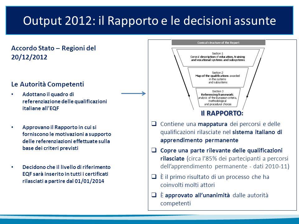 Output 2012: il Rapporto e le decisioni assunte Accordo Stato – Regioni del 20/12/2012 Le Autorità Competenti Adottano il quadro di referenziazione de