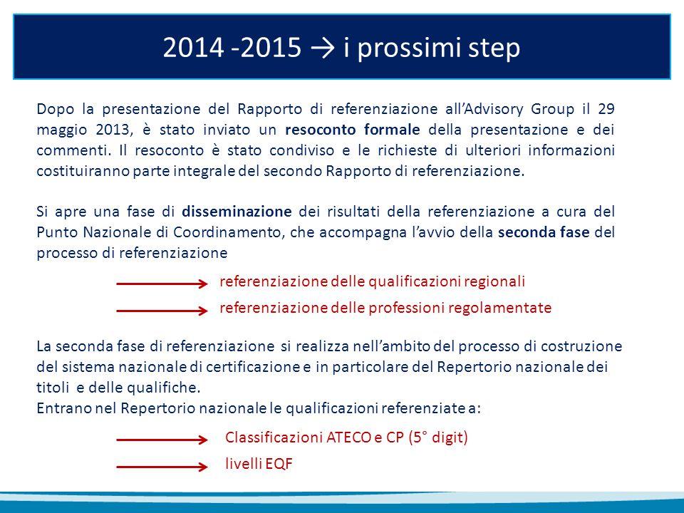 2014 -2015 → i prossimi step Dopo la presentazione del Rapporto di referenziazione all'Advisory Group il 29 maggio 2013, è stato inviato un resoconto