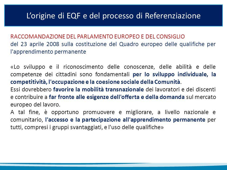 Il background Consiglio europeo di Lisbona (2000): maggior trasparenza delle qualifiche Consiglio europeo di Barcellona (2002): una più stretta cooperazione nel settore universitario ed un miglioramento della trasparenza e dei metodi di riconoscimento nel campo dell istruzione e formazione professionale Risoluzione del Consiglio del 27/06/2002 sull apprendimento permanente: sviluppare un quadro per il riconoscimento delle qualifiche in materia di istruzione e formazione, partendo dai risultati del processo di Bologna Consiglio del 15/11/2004 (processo di Copenaghen): sviluppo di un Quadro europeo delle qualifiche aperto e flessibile, fondato sulla trasparenza e sulla fiducia reciproca, quale riferimento comune per l istruzione e la formazione Decisione del Parlamento europeo e del Consiglio del 15/12/2004 relativa ad un quadro comunitario unico per la trasparenza delle qualifiche e delle competenze (Europass) Quadro per lo spazio europeo dell istruzione superiore e i descrittori dei cicli concordati dai ministri responsabili per l istruzione superiore di 45 paesi europei, riuniti a Bergen il 19 e 20/05/2005 (processo di Bologna) Raccomandazione del Parlamento europeo e del Consiglio del 18/12/2006 sulle competenze chiave per l apprendimento permanente