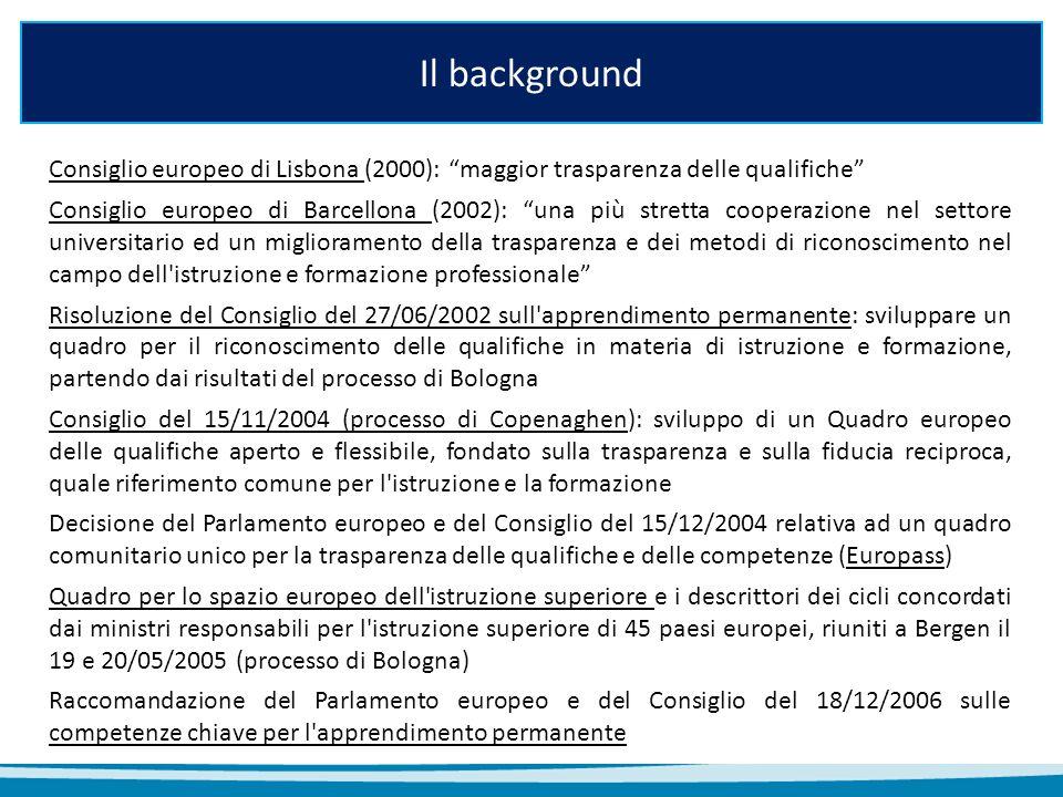 """Il background Consiglio europeo di Lisbona (2000): """"maggior trasparenza delle qualifiche"""" Consiglio europeo di Barcellona (2002): """"una più stretta coo"""