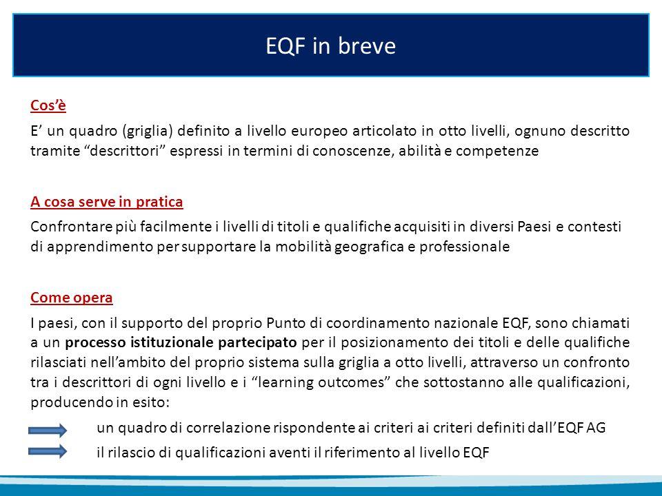 """EQF in breve Cos'è E' un quadro (griglia) definito a livello europeo articolato in otto livelli, ognuno descritto tramite """"descrittori"""" espressi in te"""