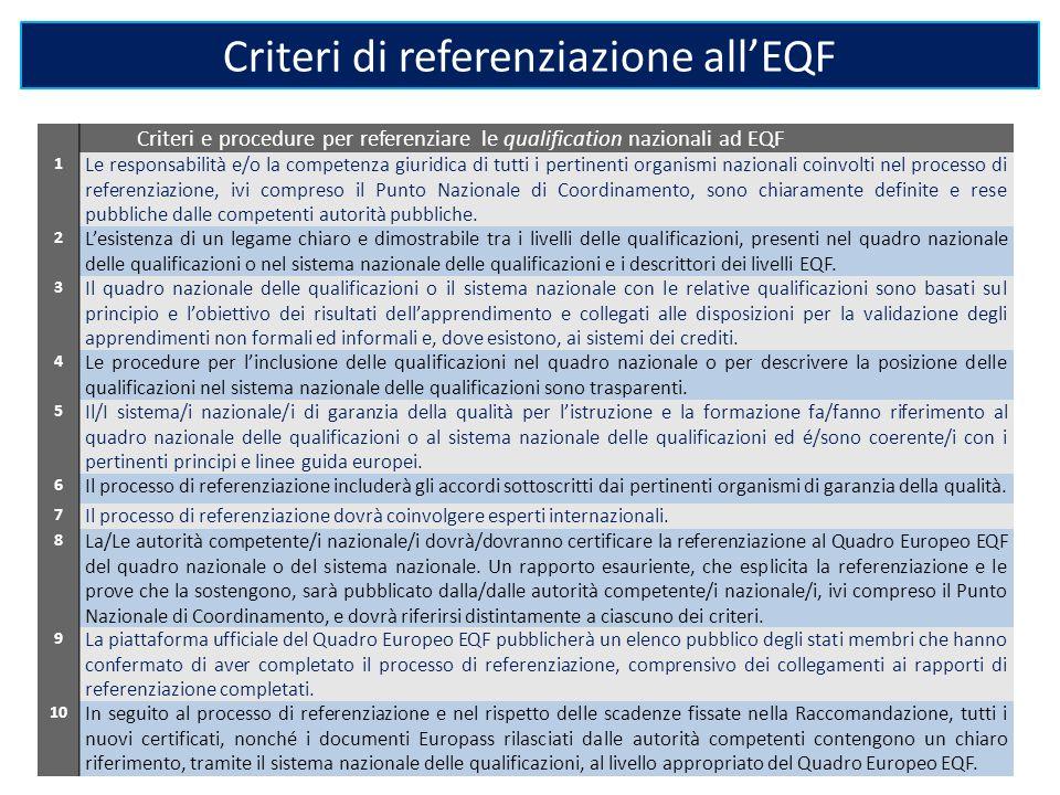 Criteri e procedure per referenziare le qualification nazionali ad EQF 1 Le responsabilità e/o la competenza giuridica di tutti i pertinenti organismi