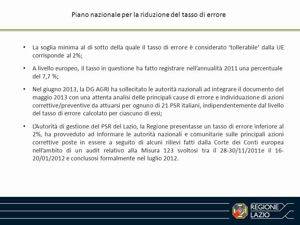 Piano nazionale per la riduzione del tasso di errore La soglia minima al di sotto della quale il tasso di errore è considerato 'tollerabile' dalla UE